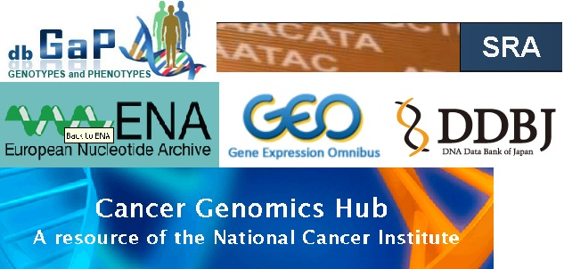 Genomic data sharing repositories